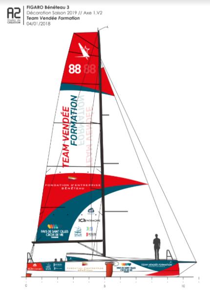 FB3 couleurs Team Vendée Formation Saison 2019